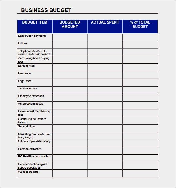 how to budget a business